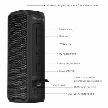 Портативная колонка Tronsmart Element T6 Plus Portable Bluetooth Speaker Black