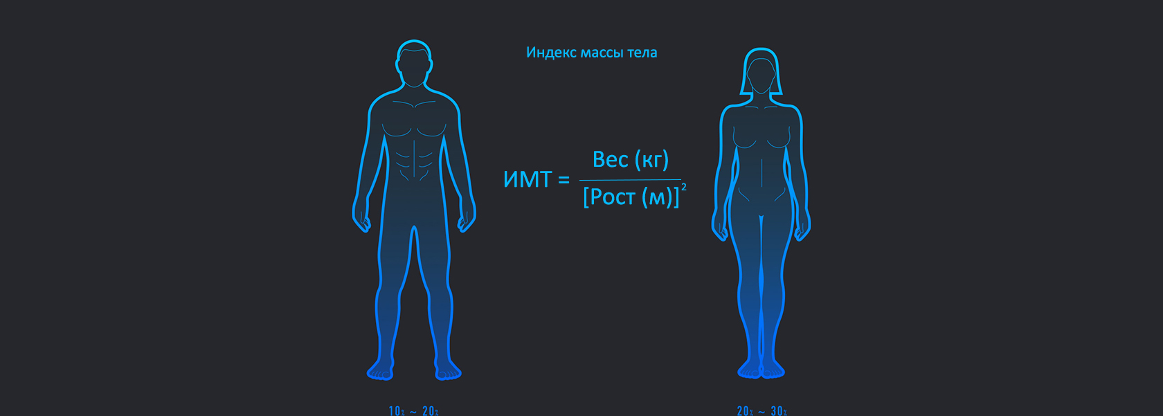Смарт-весы Xiaomi Body Composition Scales